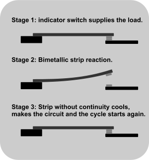 bimetallic strip function
