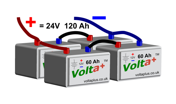 Batteries in Series and Parallel Example 1